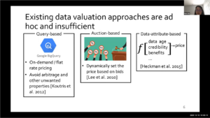 """""""What Is My Data Worth? Towards a Principled and Practical Approach for Data Valuation"""" Presentation Slide"""