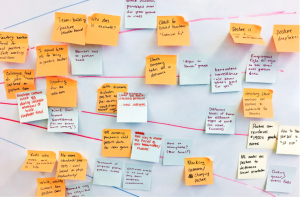 Sticky. notes used in the Timelines activity